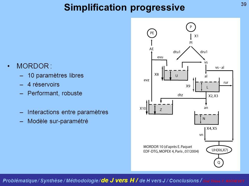 39 MORDOR : –10 paramètres libres –4 réservoirs –Performant, robuste –Interactions entre paramètres –Modèle sur-paramétré Simplification progressive Problématique / Synthèse / Méthodologie / de J vers H / de H vers J / Conclusions / Oral Thèse T.