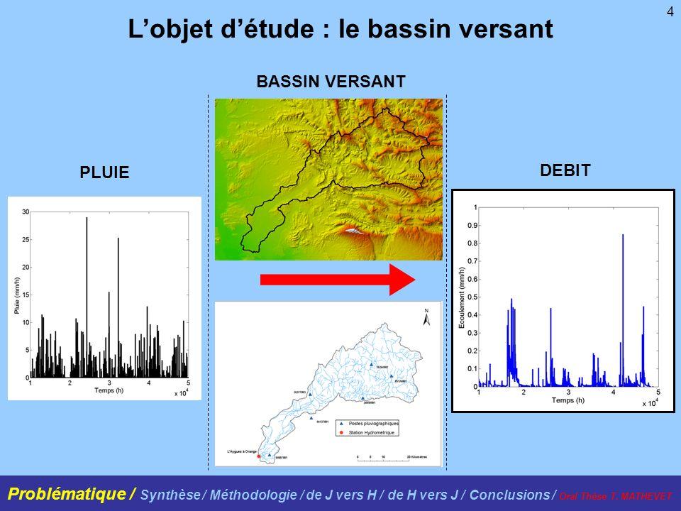 4 Lobjet détude : le bassin versant PLUIE DEBIT BASSIN VERSANT Problématique / Synthèse / Méthodologie / de J vers H / de H vers J / Conclusions / Oral Thèse T.