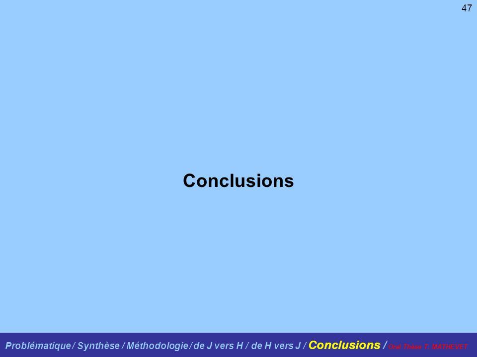 47 Conclusions Problématique / Synthèse / Méthodologie / de J vers H / de H vers J / Conclusions / Oral Thèse T. MATHEVET