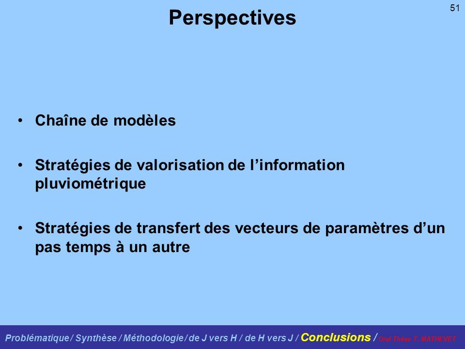 51 Perspectives Chaîne de modèles Stratégies de valorisation de linformation pluviométrique Stratégies de transfert des vecteurs de paramètres dun pas temps à un autre Problématique / Synthèse / Méthodologie / de J vers H / de H vers J / Conclusions / Oral Thèse T.