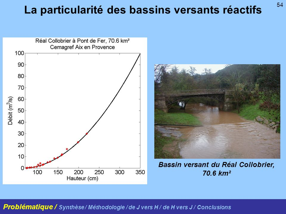 54 Bassin versant du Réal Collobrier, 70.6 km² La particularité des bassins versants réactifs Problématique / Synthèse / Méthodologie / de J vers H /