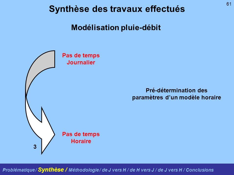 61 Synthèse des travaux effectués Pré-détermination des paramètres dun modèle horaire Pas de temps Journalier Pas de temps Horaire 3 Problématique / S