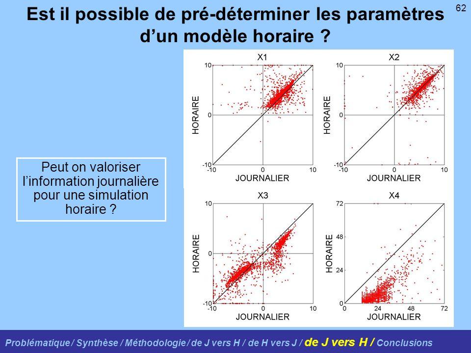62 Problématique / Synthèse / Méthodologie / de J vers H / de H vers J / de J vers H / Conclusions Est il possible de pré-déterminer les paramètres dun modèle horaire .