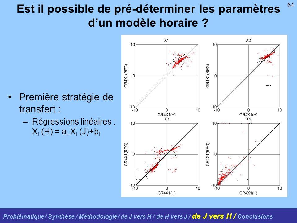 64 Première stratégie de transfert : –Régressions linéaires : X i (H) = a i.X i (J)+b i Problématique / Synthèse / Méthodologie / de J vers H / de H vers J / de J vers H / Conclusions Est il possible de pré-déterminer les paramètres dun modèle horaire ?