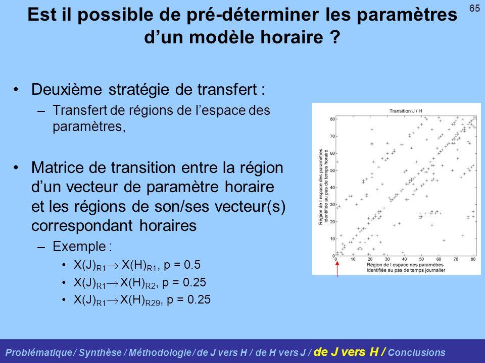 65 Est il possible de pré-déterminer les paramètres dun modèle horaire ? Deuxième stratégie de transfert : –Transfert de régions de lespace des paramè