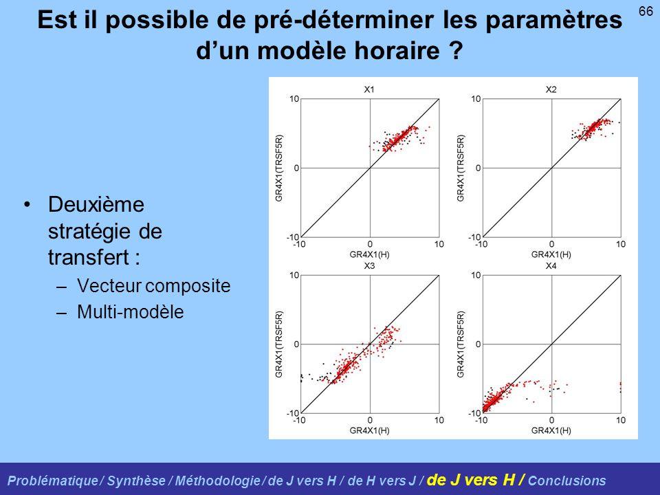 66 Deuxième stratégie de transfert : –Vecteur composite –Multi-modèle Problématique / Synthèse / Méthodologie / de J vers H / de H vers J / de J vers H / Conclusions Est il possible de pré-déterminer les paramètres dun modèle horaire ?