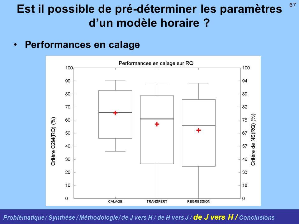 67 Performances en calage Problématique / Synthèse / Méthodologie / de J vers H / de H vers J / de J vers H / Conclusions Est il possible de pré-déterminer les paramètres dun modèle horaire ?