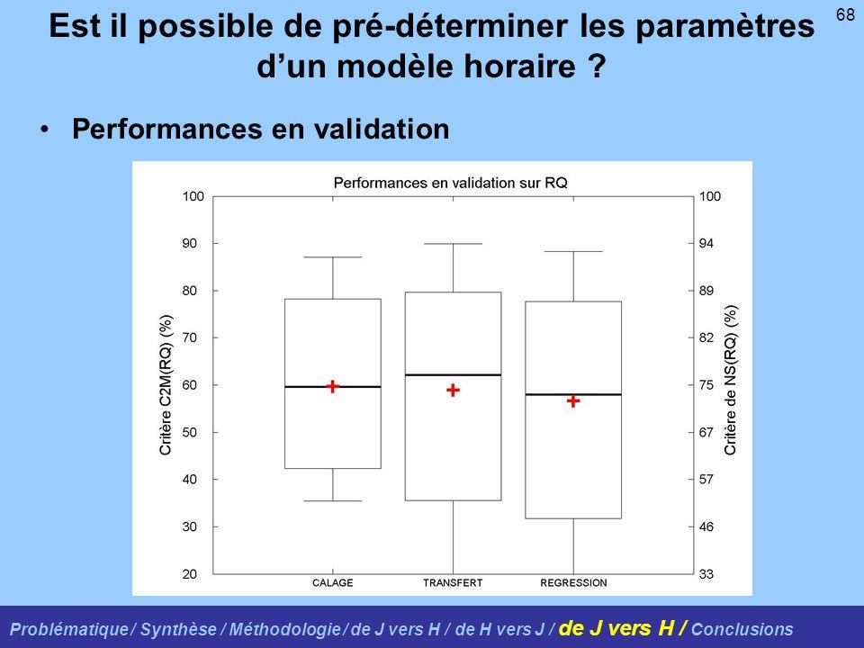 68 Problématique / Synthèse / Méthodologie / de J vers H / de H vers J / de J vers H / Conclusions Est il possible de pré-déterminer les paramètres dun modèle horaire .