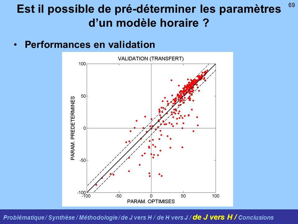 69 Problématique / Synthèse / Méthodologie / de J vers H / de H vers J / de J vers H / Conclusions Est il possible de pré-déterminer les paramètres du