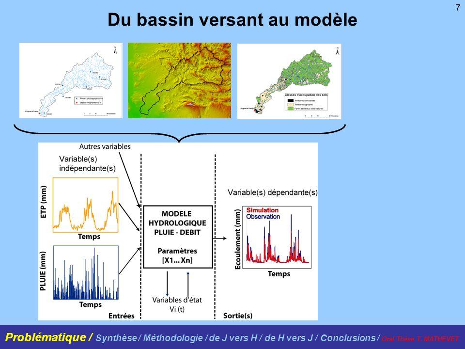 7 Du bassin versant au modèle Problématique / Synthèse / Méthodologie / de J vers H / de H vers J / Conclusions / Oral Thèse T. MATHEVET