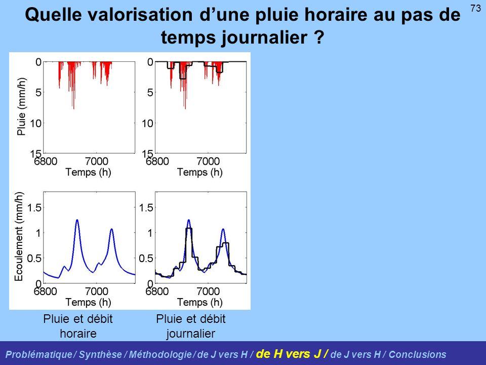 73 Quelle valorisation dune pluie horaire au pas de temps journalier ? Problématique / Synthèse / Méthodologie / de J vers H / de H vers J / de J vers