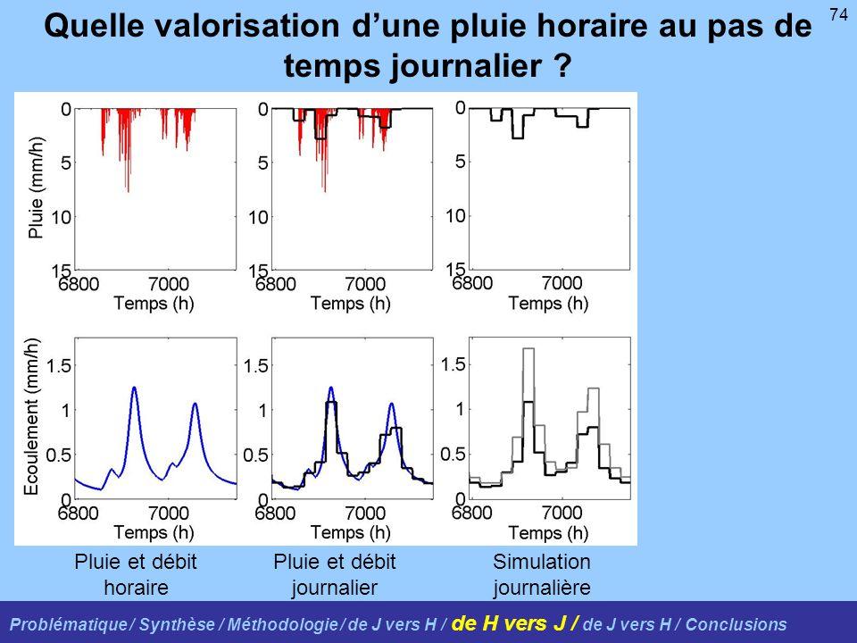 74 Quelle valorisation dune pluie horaire au pas de temps journalier ? Problématique / Synthèse / Méthodologie / de J vers H / de H vers J / de J vers