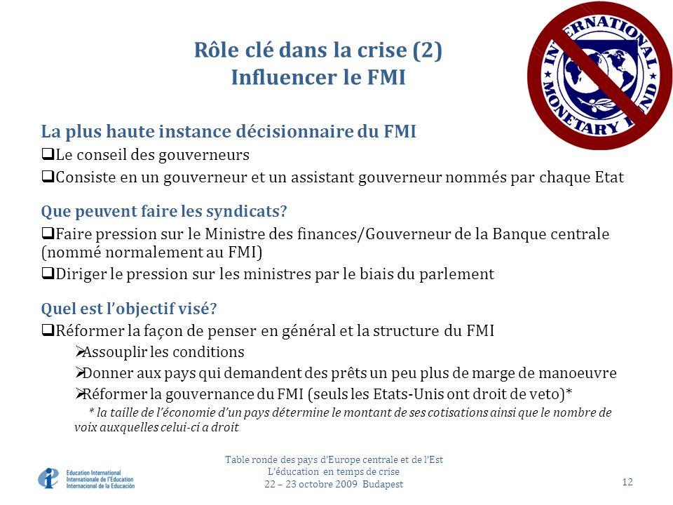 Rôle clé dans la crise (2) Influencer le FMI La plus haute instance décisionnaire du FMI Le conseil des gouverneurs Consiste en un gouverneur et un assistant gouverneur nommés par chaque Etat Que peuvent faire les syndicats.