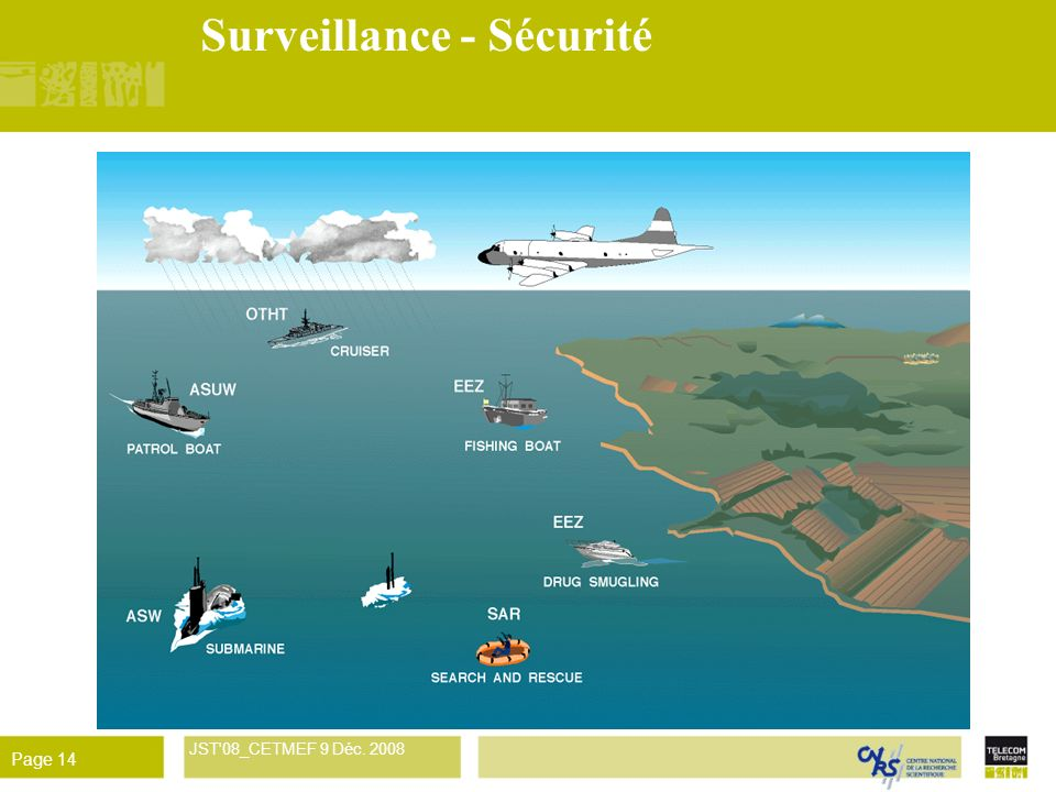 René Garello Surveillance - Sécurité JST'08_CETMEF 9 Déc. 2008 Page 14