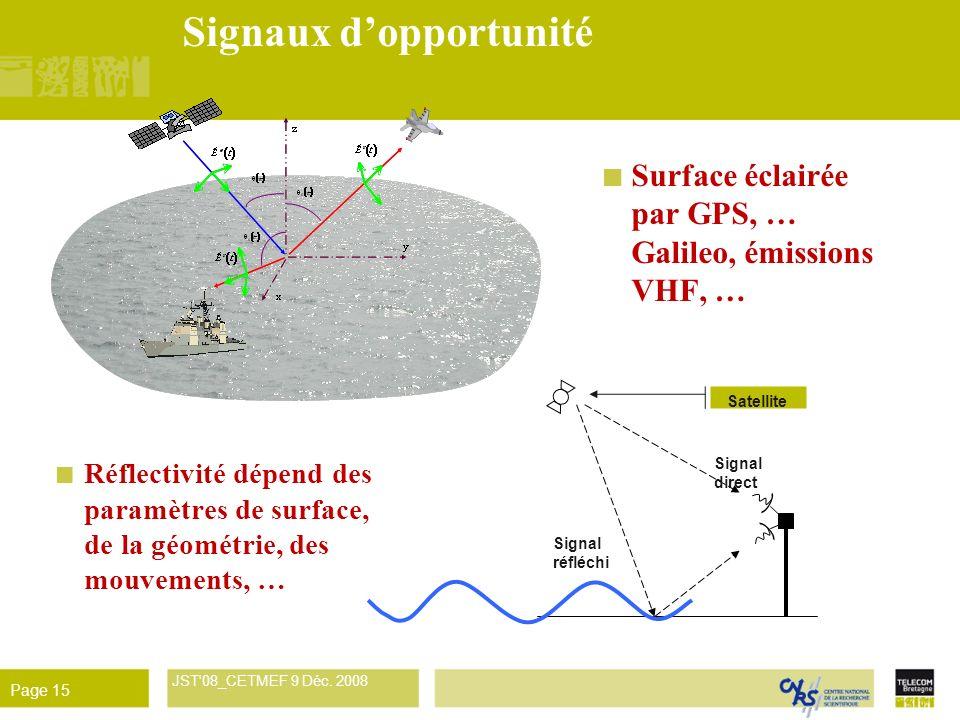 René Garello Surface éclairée par GPS, … Galileo, émissions VHF, … Signaux dopportunité JST'08_CETMEF 9 Déc. 2008 Page 15 Réflectivité dépend des para