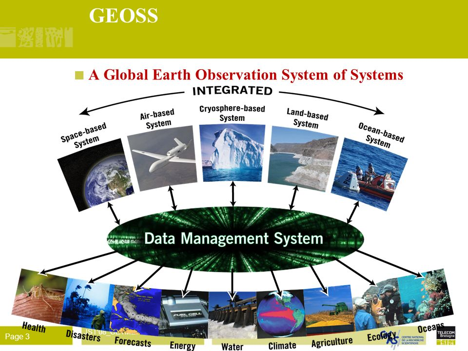 René Garello A Global Earth Observation System of Systems GEOSS JST'08_CETMEF 9 Déc. 2008 Page 3