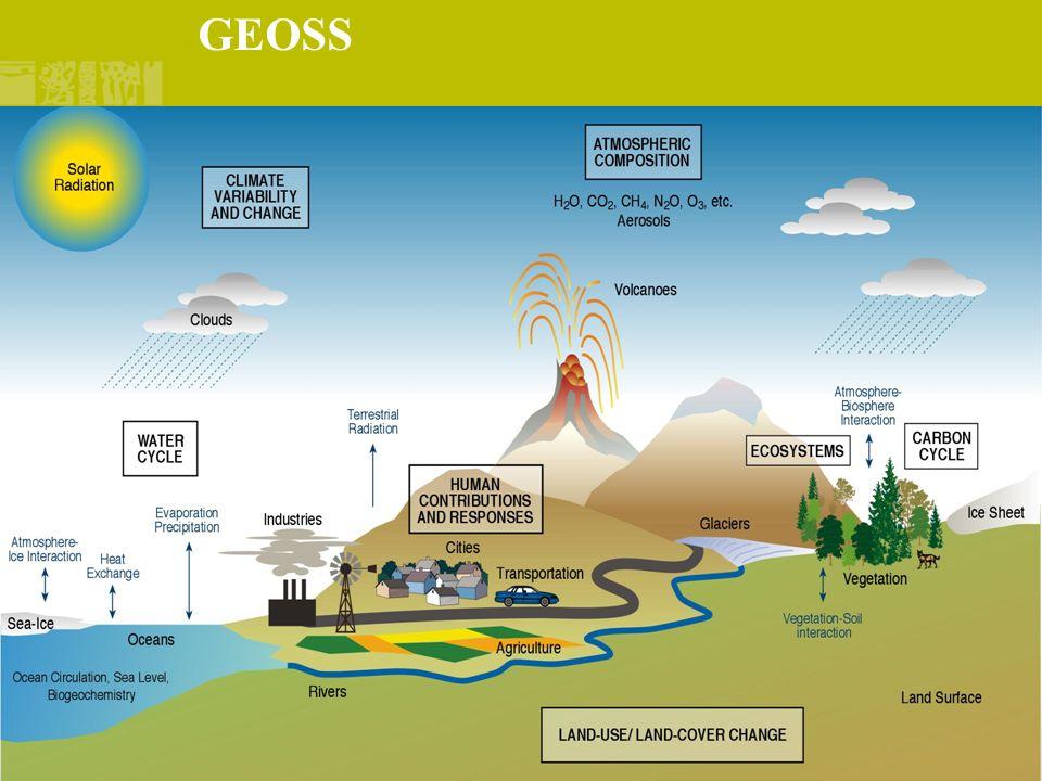 René Garello Surface éclairée par GPS, … Galileo, émissions VHF, … Signaux dopportunité JST 08_CETMEF 9 Déc.