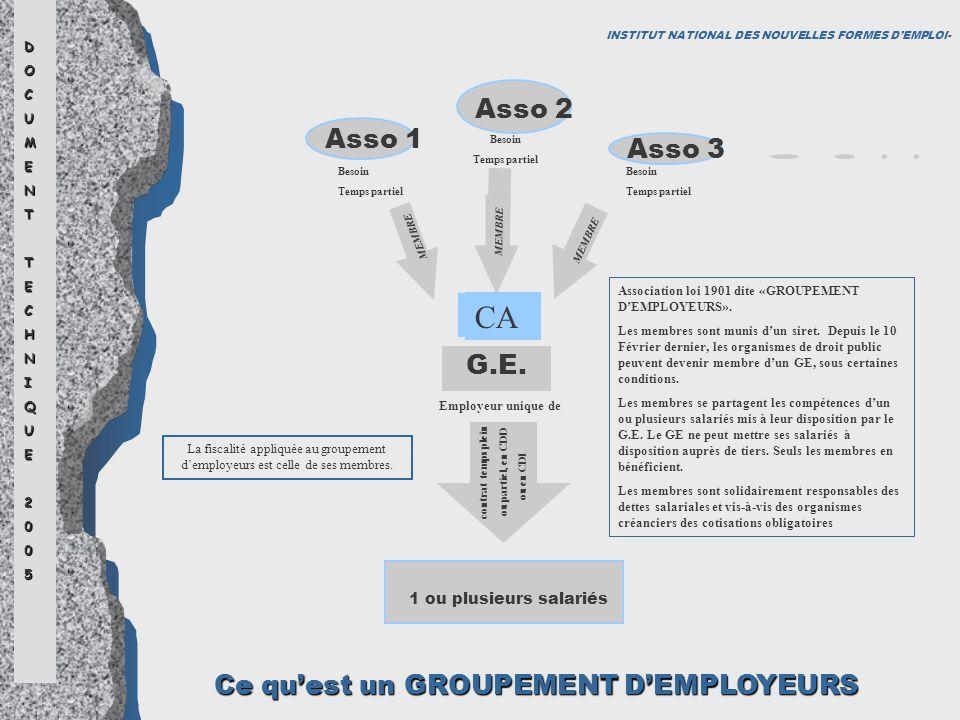 G.E. Association loi 1901 dite «GROUPEMENT DEMPLOYEURS».