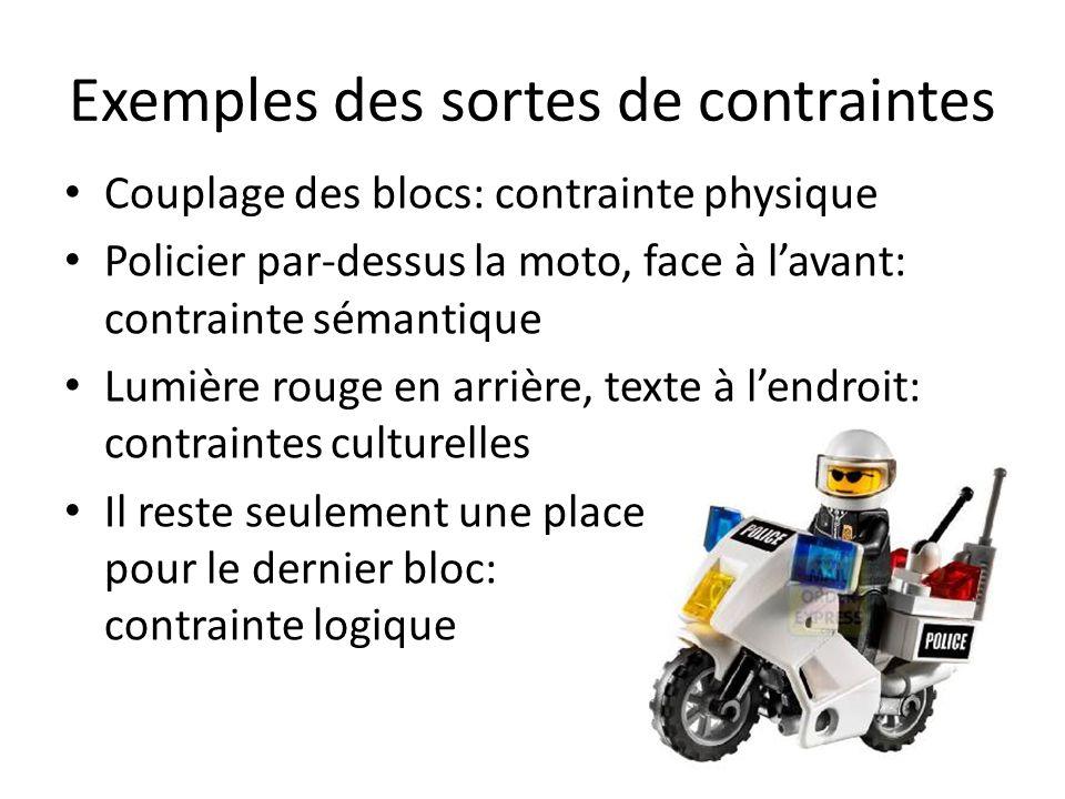 Exemples des sortes de contraintes Couplage des blocs: contrainte physique Policier par-dessus la moto, face à lavant: contrainte sémantique Lumière r