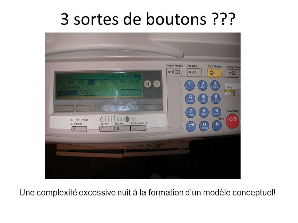 3 sortes de boutons ??? Une complexité excessive nuit à la formation dun modèle conceptuel!