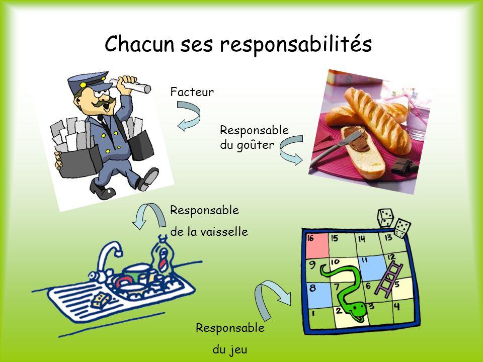 Chacun ses responsabilités Facteur Responsable du goûter Responsable de la vaisselle Responsable du jeu