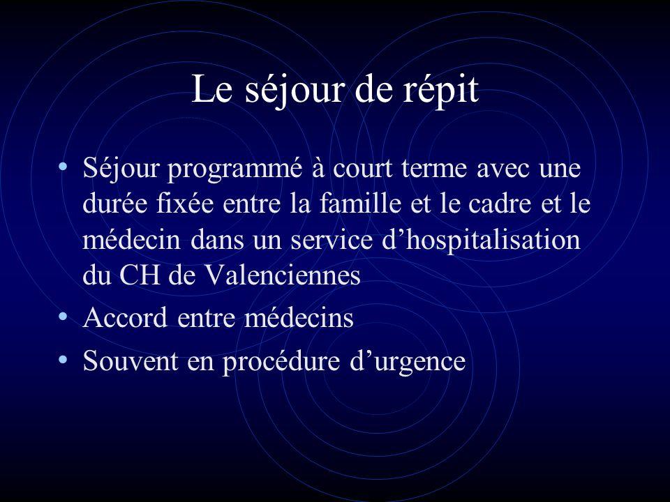 Le séjour de répit Séjour programmé à court terme avec une durée fixée entre la famille et le cadre et le médecin dans un service dhospitalisation du