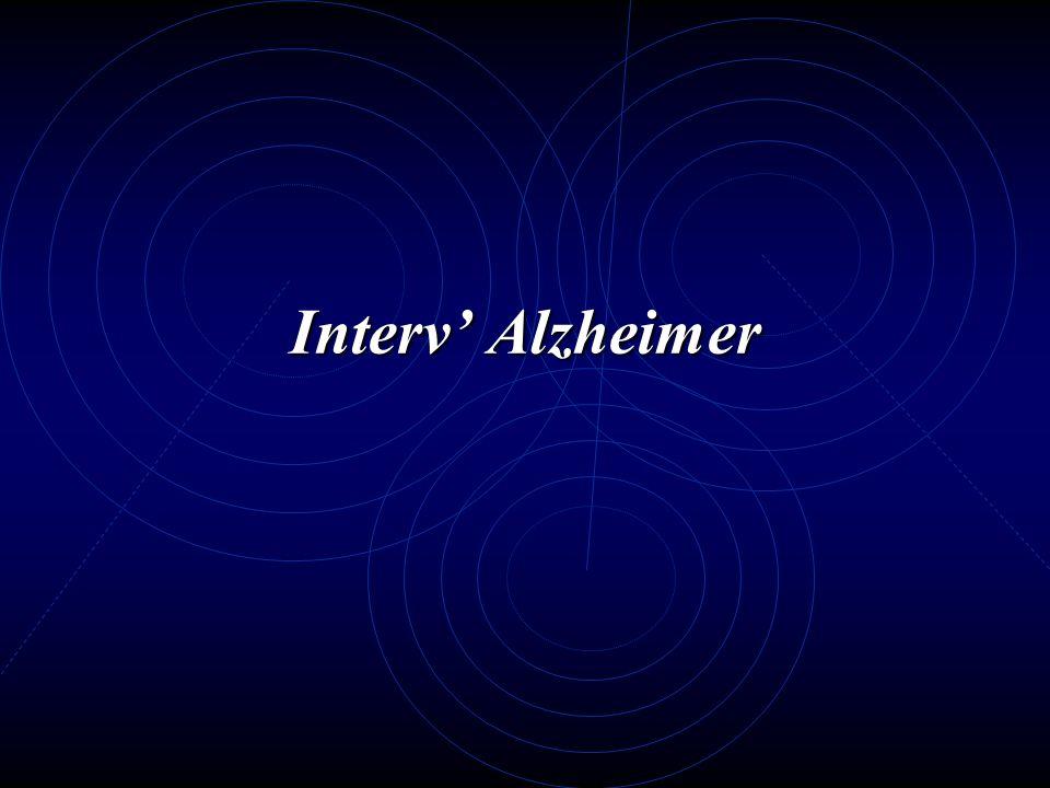 Interv Alzheimer