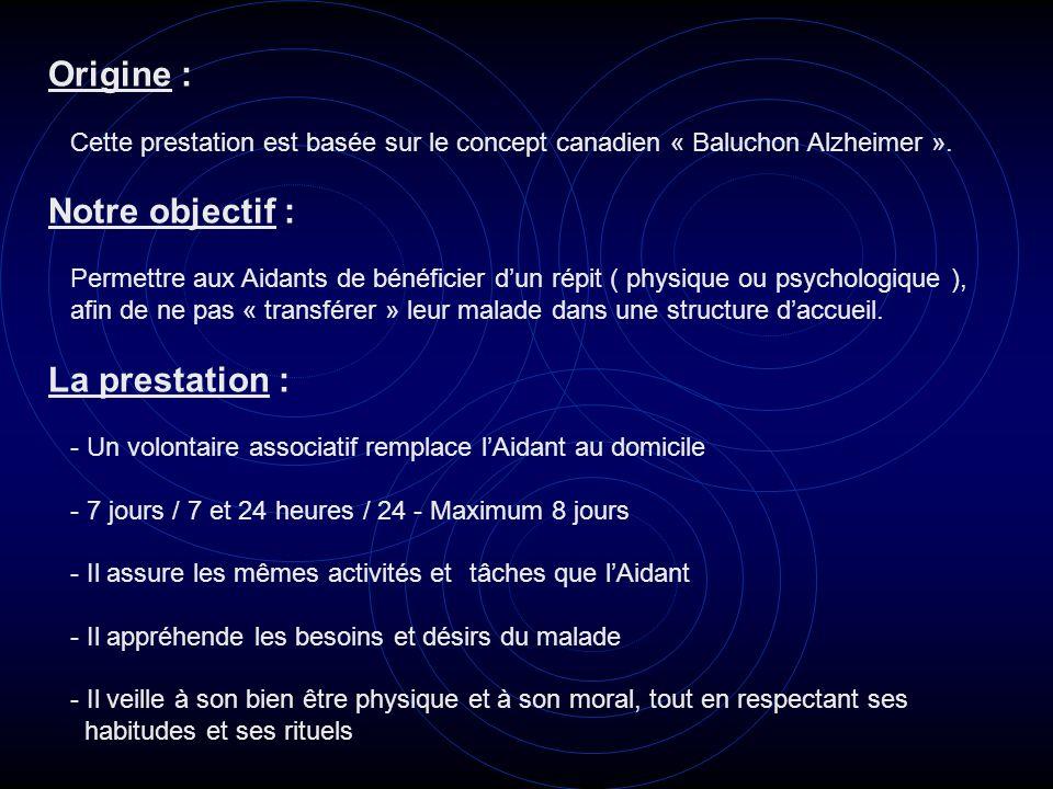 Origine : Cette prestation est basée sur le concept canadien « Baluchon Alzheimer ». Notre objectif : Permettre aux Aidants de bénéficier dun répit (