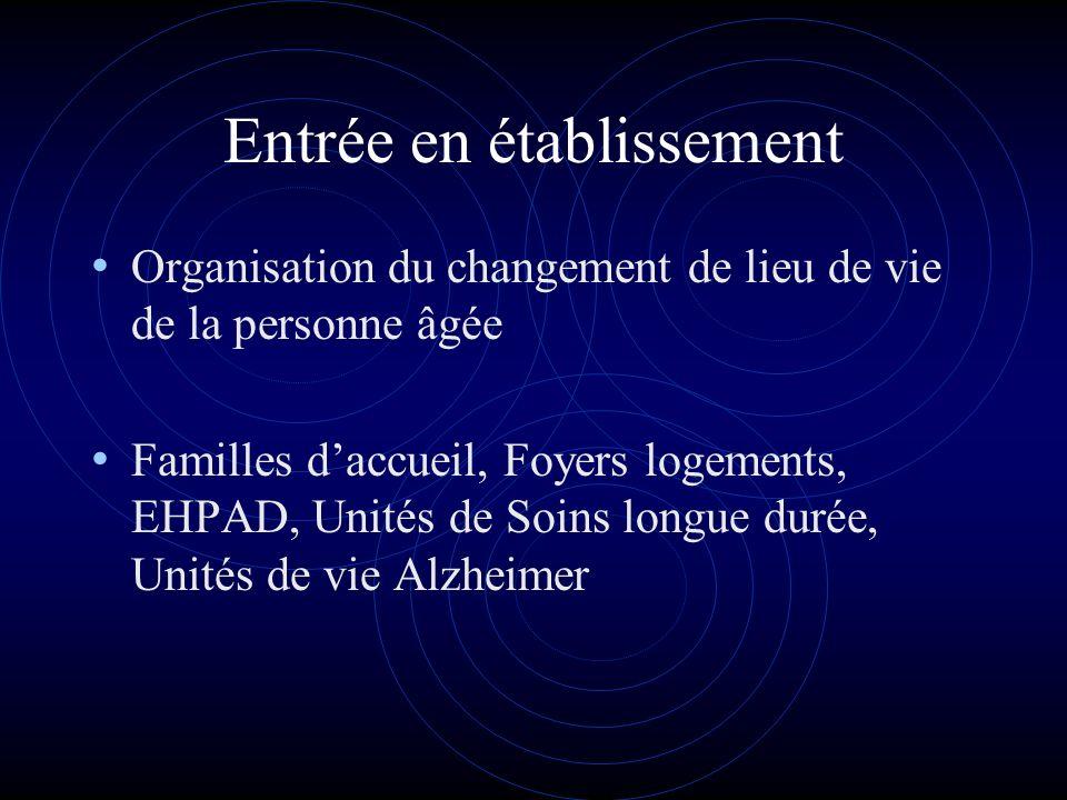 Entrée en établissement Organisation du changement de lieu de vie de la personne âgée Familles daccueil, Foyers logements, EHPAD, Unités de Soins long