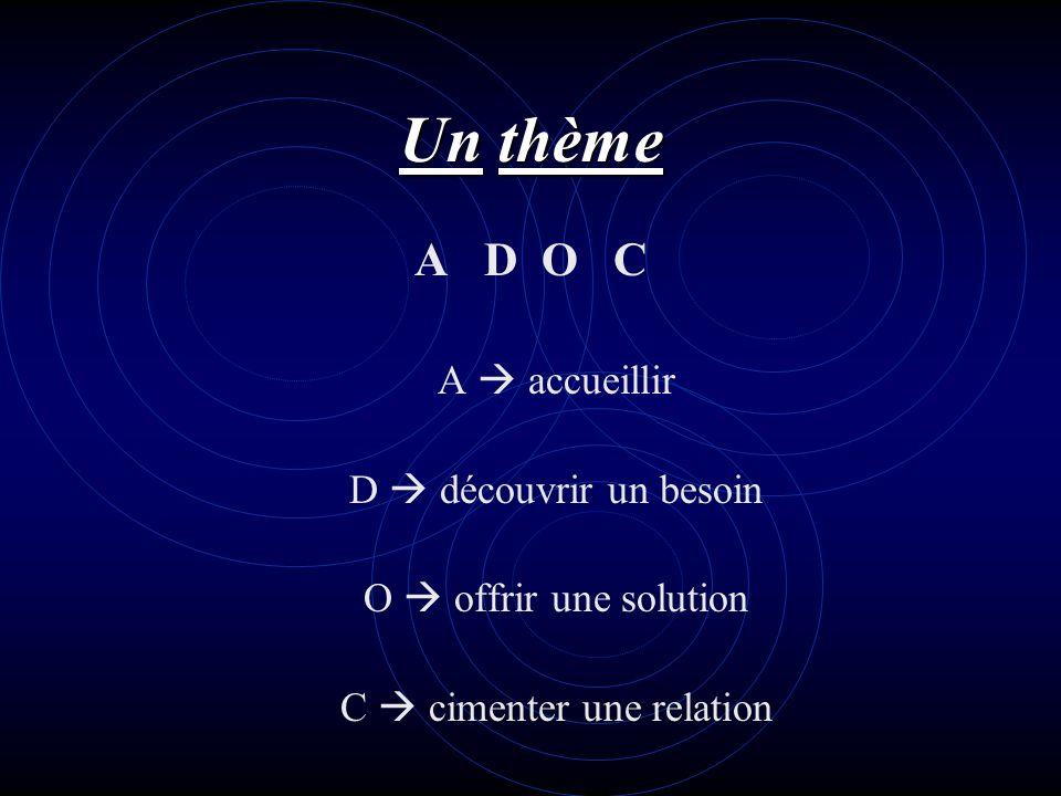Unthème Un thème A D O C A accueillir D découvrir un besoin O offrir une solution C cimenter une relation