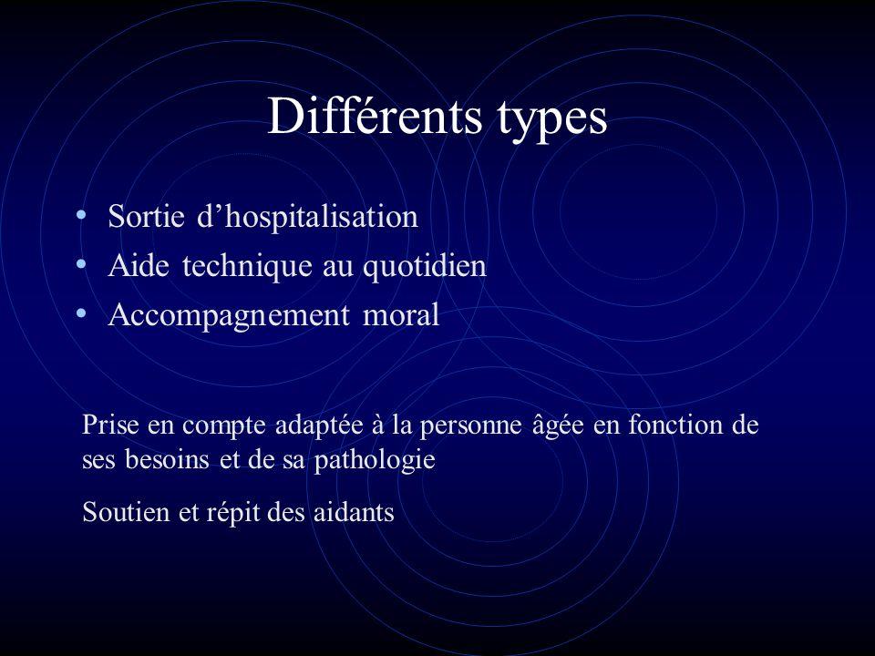 Différents types Sortie dhospitalisation Aide technique au quotidien Accompagnement moral Prise en compte adaptée à la personne âgée en fonction de se