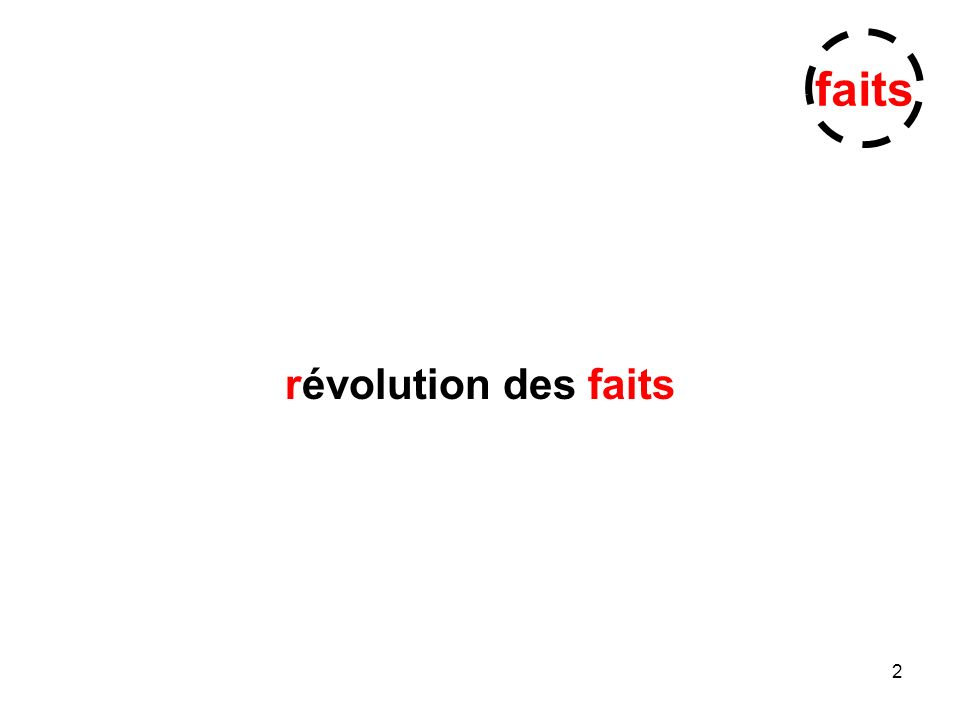 2 révolution des faits faits