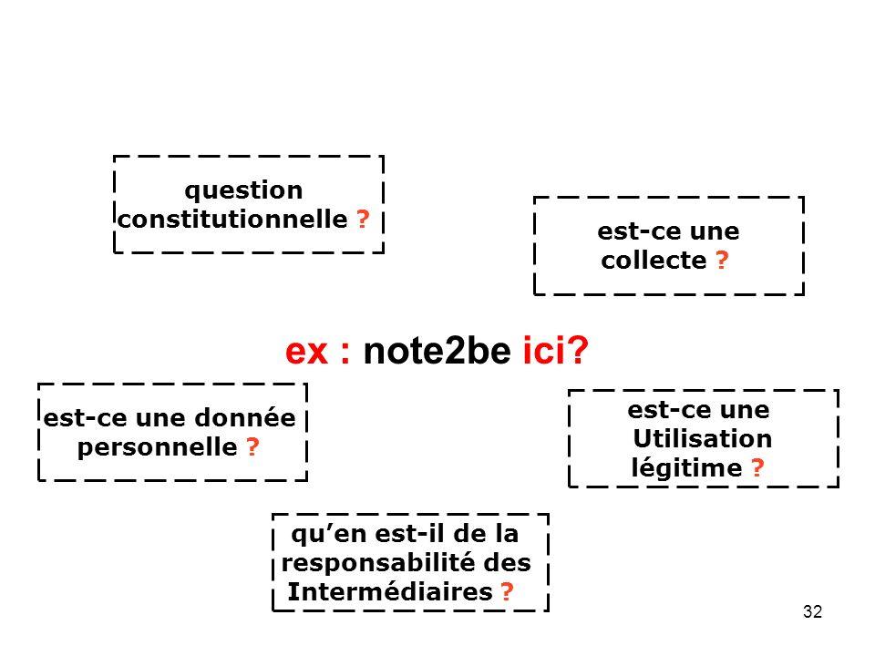 32 ex : note2be ici. quen est-il de la responsabilité des Intermédiaires .