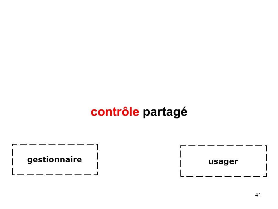 41 contrôle partagé usager gestionnaire