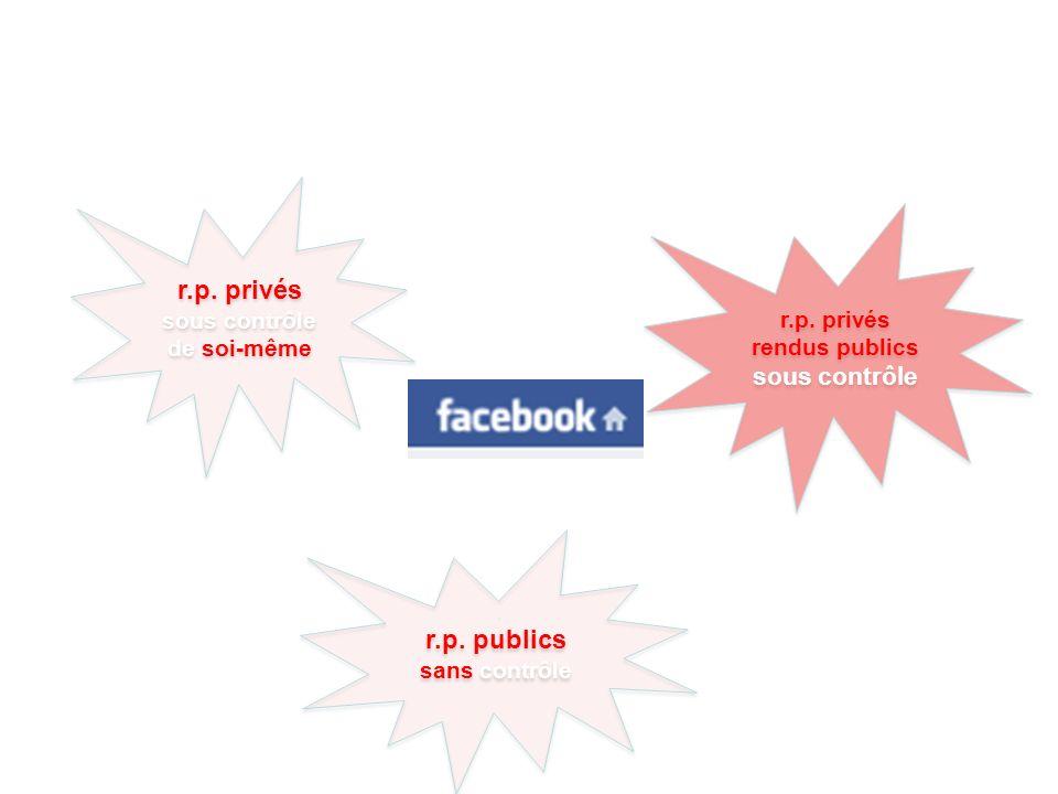 r.p. privés sous contrôle de soi-même r.p. privés sous contrôle de soi-même r.p.
