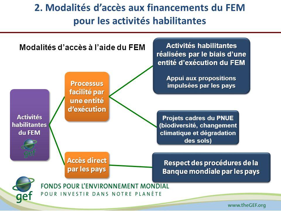 2. Modalités daccès aux financements du FEM pour les activités habilitantes Activités habilitantes du FEM Processus facilité par une entité dexécution