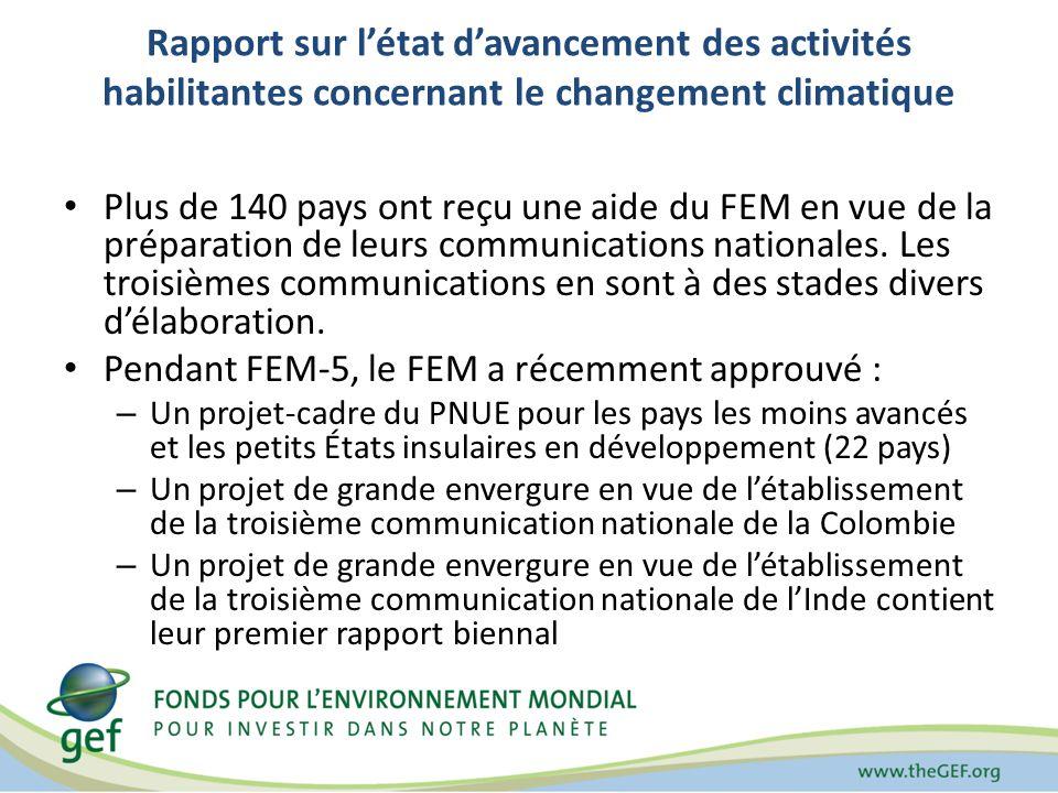 Rapport sur létat davancement des activités habilitantes concernant le changement climatique Plus de 140 pays ont reçu une aide du FEM en vue de la préparation de leurs communications nationales.