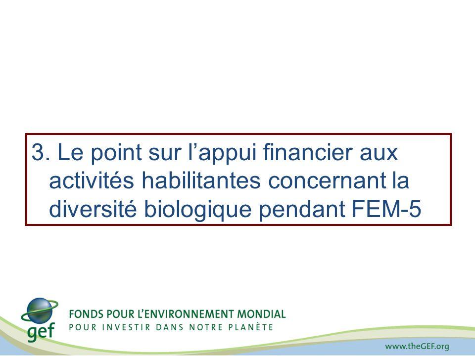 3. Le point sur lappui financier aux activités habilitantes concernant la diversité biologique pendant FEM-5