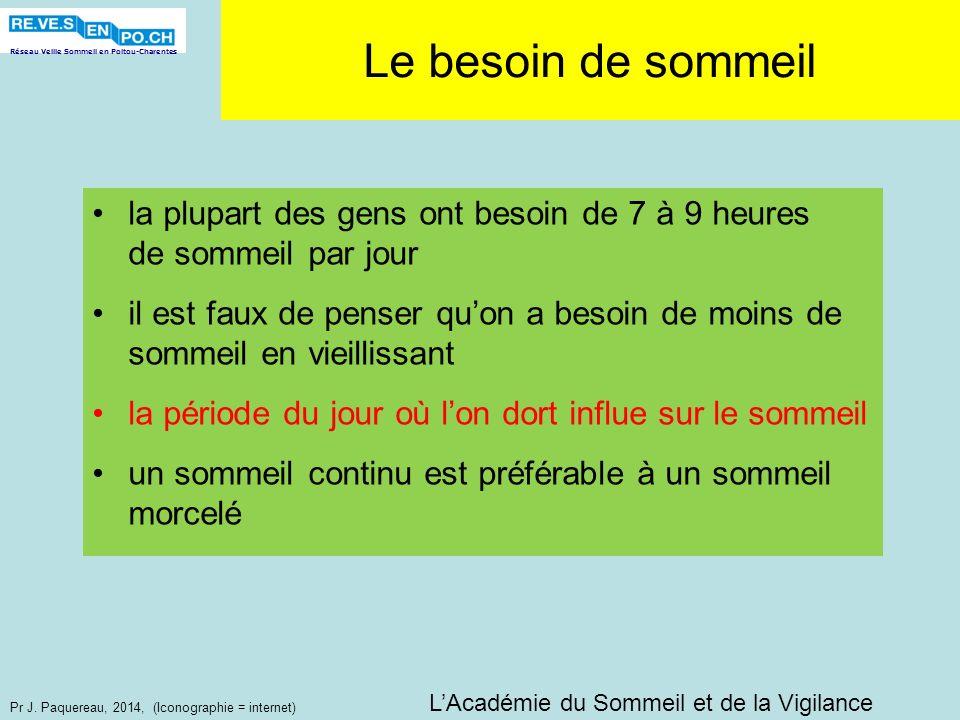 Réseau Veille Sommeil en Poitou-Charentes Pr J. Paquereau, 2014, (Iconographie = internet) Le besoin de sommeil la plupart des gens ont besoin de 7 à