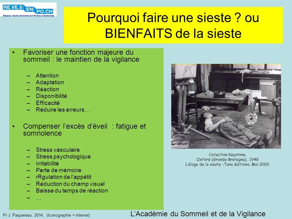 Réseau Veille Sommeil en Poitou-Charentes Pr J. Paquereau, 2014, (Iconographie = internet) Pourquoi faire une sieste ? ou BIENFAITS de la sieste Favor