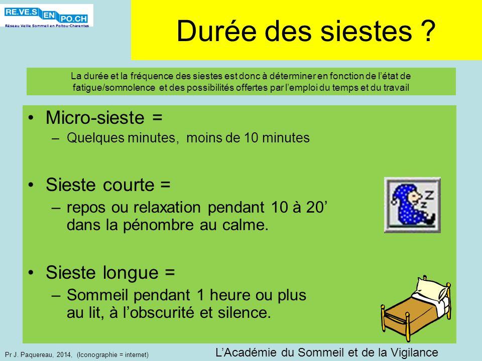 Réseau Veille Sommeil en Poitou-Charentes Pr J. Paquereau, 2014, (Iconographie = internet) Durée des siestes ? Micro-sieste = –Quelques minutes, moins