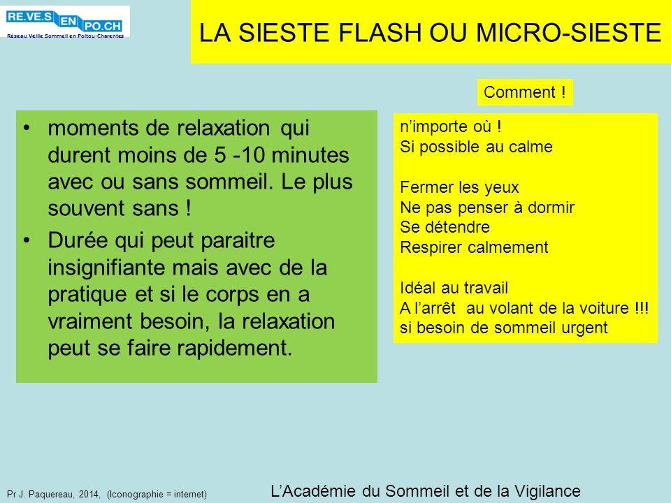 Réseau Veille Sommeil en Poitou-Charentes Pr J. Paquereau, 2014, (Iconographie = internet) LA SIESTE FLASH OU MICRO-SIESTE moments de relaxation qui d