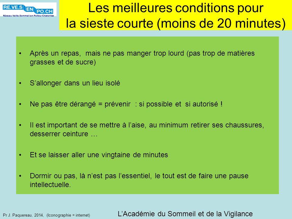 Réseau Veille Sommeil en Poitou-Charentes Pr J. Paquereau, 2014, (Iconographie = internet) Les meilleures conditions pour la sieste courte (moins de 2