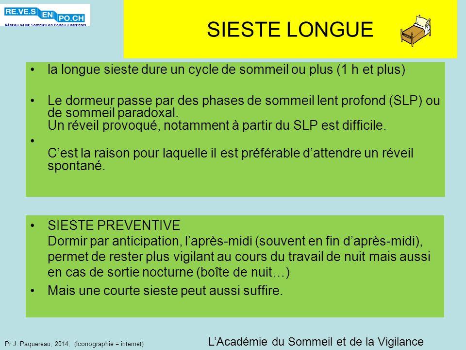 Réseau Veille Sommeil en Poitou-Charentes Pr J. Paquereau, 2014, (Iconographie = internet) SIESTE LONGUE la longue sieste dure un cycle de sommeil ou