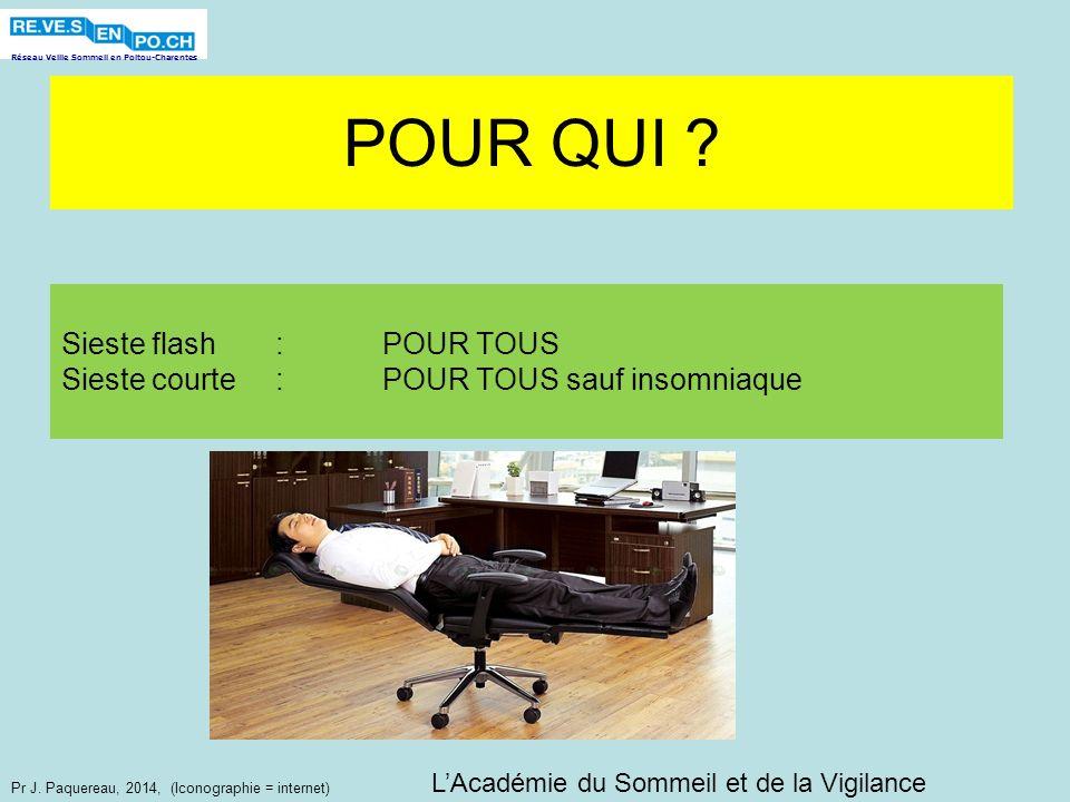 Réseau Veille Sommeil en Poitou-Charentes Pr J. Paquereau, 2014, (Iconographie = internet) POUR QUI ? LAcadémie du Sommeil et de la Vigilance Sieste f