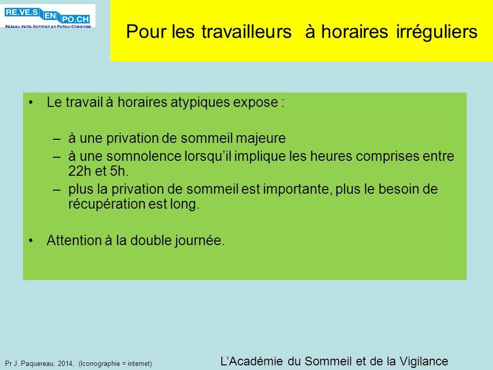 Réseau Veille Sommeil en Poitou-Charentes Pr J. Paquereau, 2014, (Iconographie = internet) Pour les travailleurs à horaires irréguliers Le travail à h