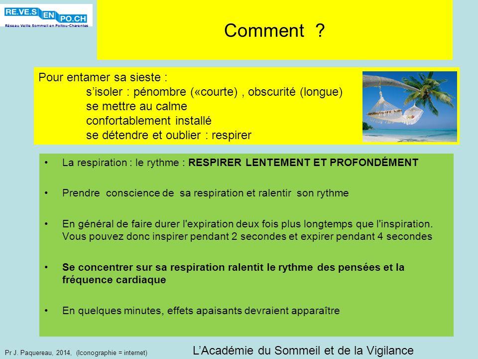 Réseau Veille Sommeil en Poitou-Charentes Pr J. Paquereau, 2014, (Iconographie = internet) Comment ? La respiration : le rythme : RESPIRER LENTEMENT E