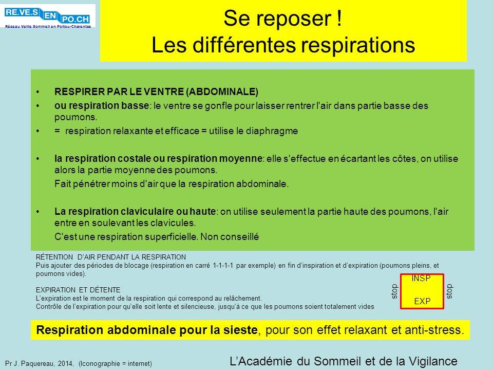 Réseau Veille Sommeil en Poitou-Charentes Pr J. Paquereau, 2014, (Iconographie = internet) Se reposer ! Les différentes respirations RESPIRER PAR LE V