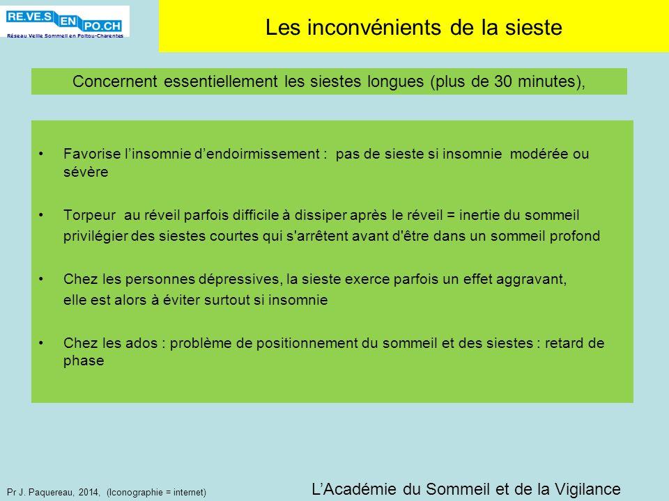 Réseau Veille Sommeil en Poitou-Charentes Pr J. Paquereau, 2014, (Iconographie = internet) Les inconvénients de la sieste Favorise linsomnie dendoirmi