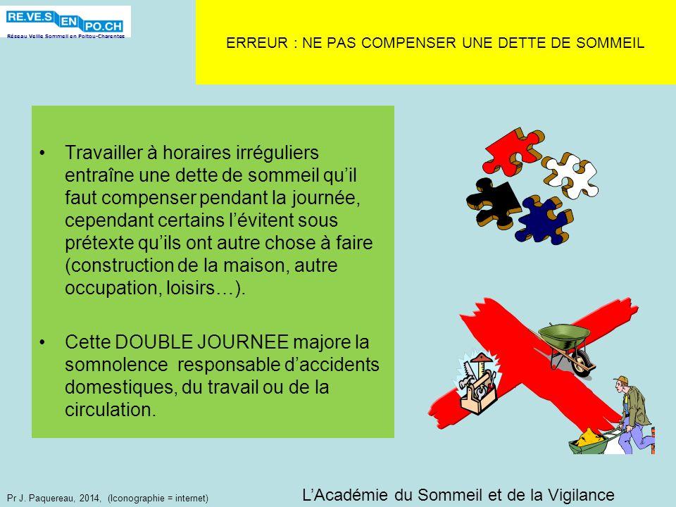 Réseau Veille Sommeil en Poitou-Charentes Pr J. Paquereau, 2014, (Iconographie = internet) Travailler à horaires irréguliers entraîne une dette de som